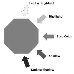 shading_example